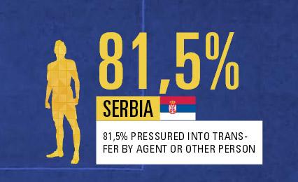 presija-na-igrace-u-srbiji-transfer